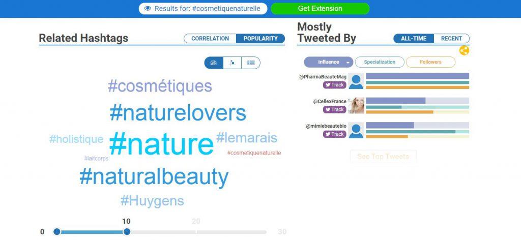 outil hashtagify